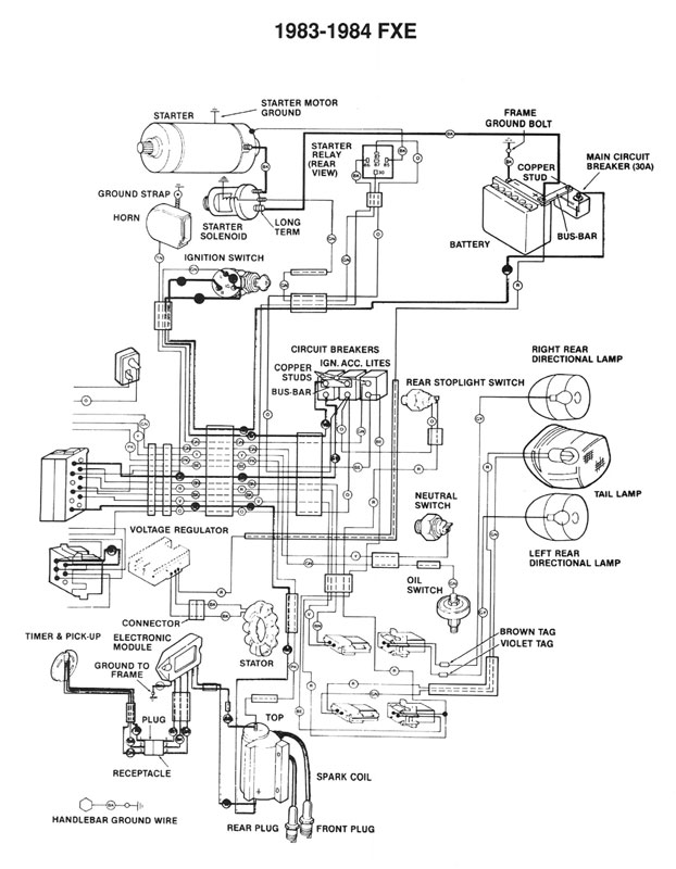 badlands 1995 harley turn signal wiring diagram yl 1168  83 fxrs starter relay wiring diagram download diagram  83 fxrs starter relay wiring diagram