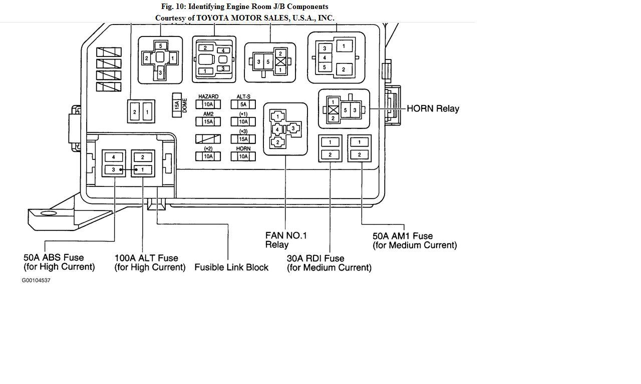 OW_4209] Fuse Box Location 2003 Toyota Corolla Fuse Box Diagram Image  Details Free DiagramDict Epete Wedab Xolia Vira Mohammedshrine Librar Wiring 101
