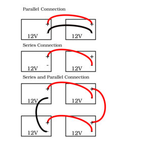 Bk 9469 How To Connect Batteries In Series And Parallel Connections Schematic Wiring