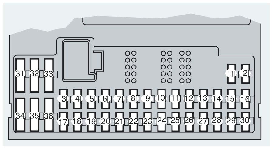 2003 Volvo Xc90 Fuse Box - Chevrolet Ecotec Engine Diagram -  cusshman.deco-doe5.decorresine.itWiring Diagram Resource