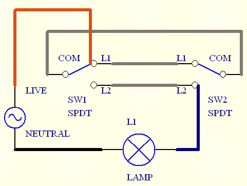 YV_0686] Double Pole Light Switch Wiring Diagram How To Wire Cooper 277  Pilot