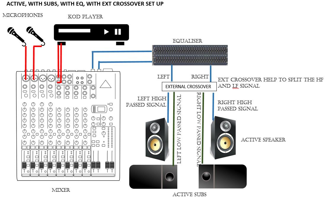 CN_3801] Speaker Wiring Diagram Together With Pa Speaker System Wiring  DiagramGray Benkeme Mohammedshrine Librar Wiring 101