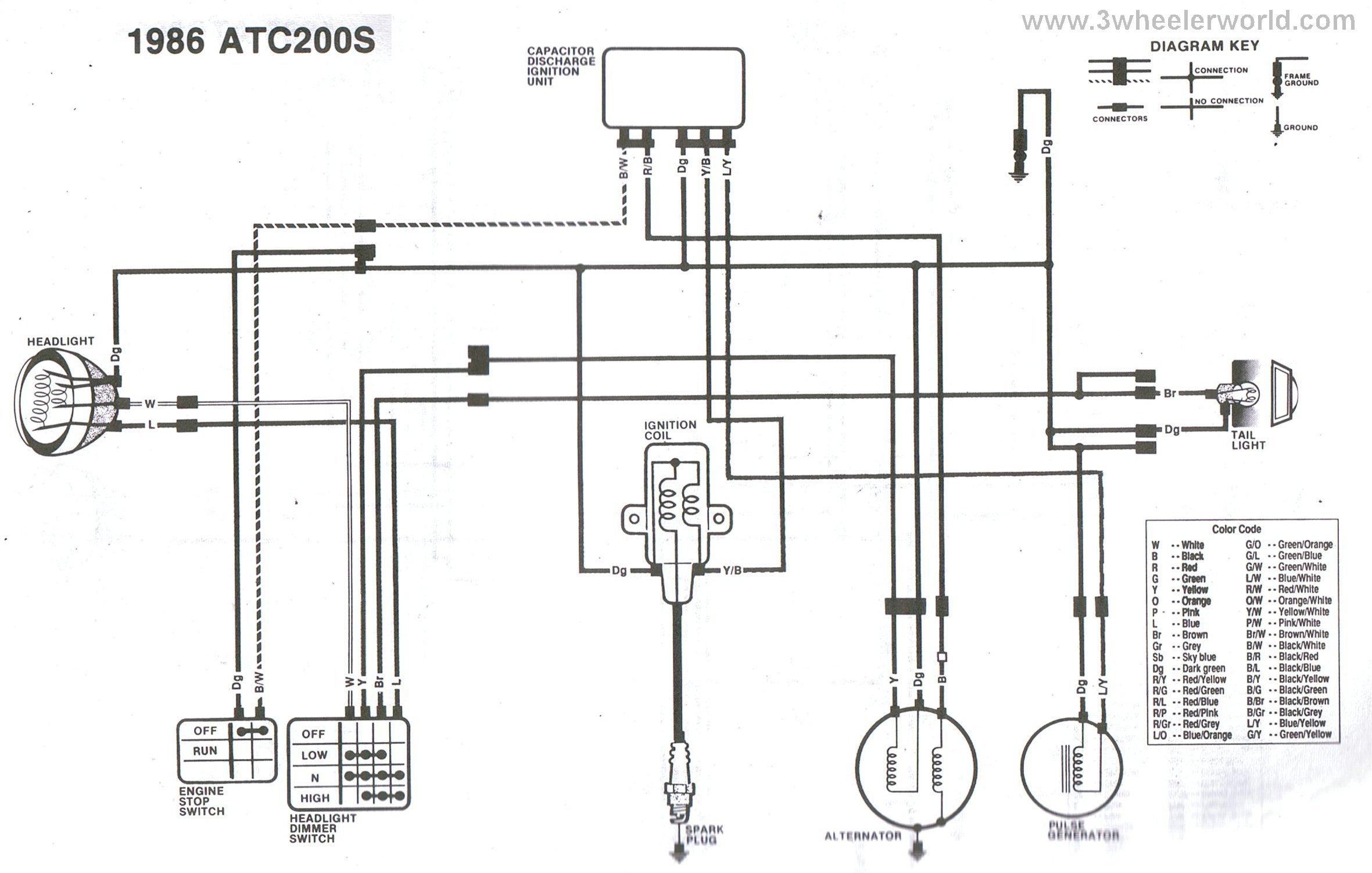 [DIAGRAM_3US]  YH_2649] Honda Atc 110 Wiring Diagram Honda 450 Foreman Wiring Diagram Honda  Free Diagram | Honda 450 Foreman Atv Wiring Diagram |  | Eachi Eatte Usly Inrebe Mohammedshrine Librar Wiring 101
