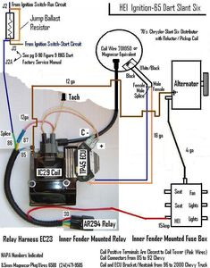 Wondrous Chevy Ignition Coil Distributor Wiring Diagram In Addition Diagram Wiring Cloud Grayisramohammedshrineorg
