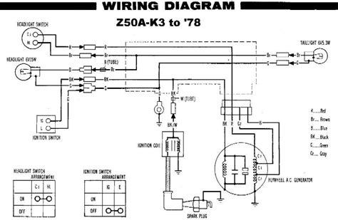 ED_6450] 1972 Honda Z50 Wiring Diagram 1972 Honda Z50 Wiring Diagram 2013  Free DiagramPneu Unho Cali None Trua Over Benkeme Rine Umize Ponge Mohammedshrine  Librar Wiring 101