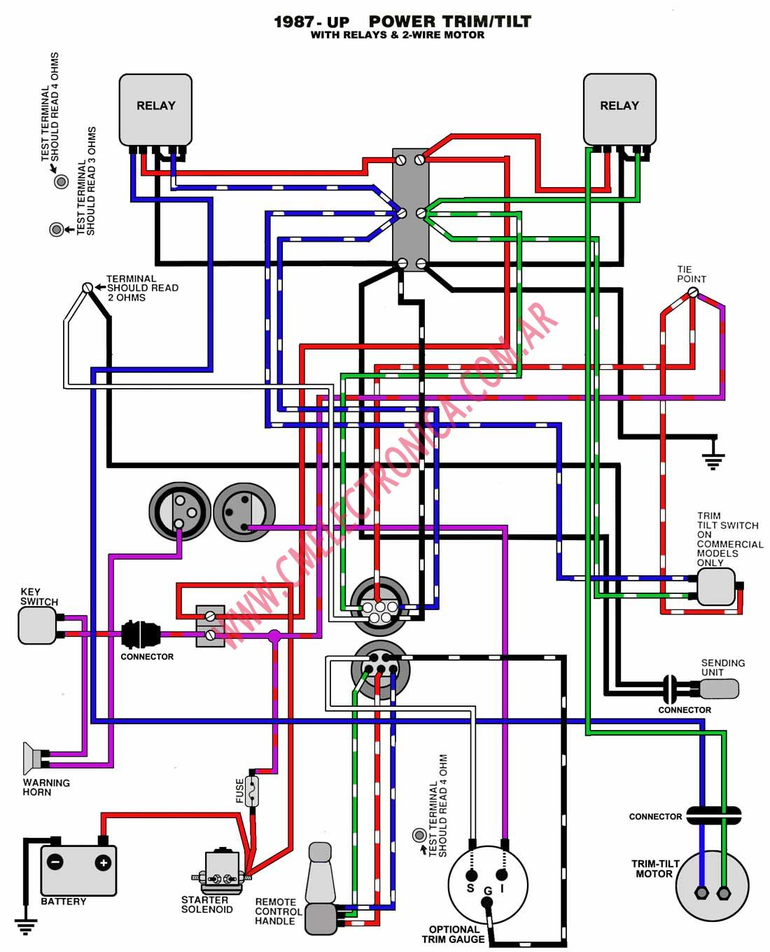 Xr 9116 Ignition Switch Wiring Diagram Besides Evinrude Omc Ignition Switch Free Diagram
