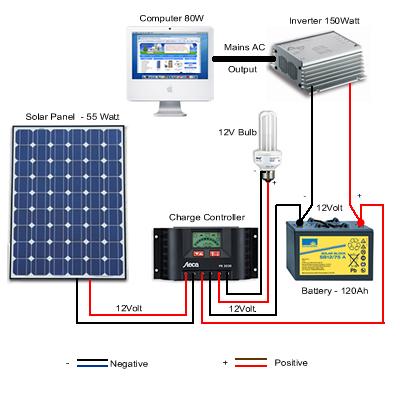 Yd 1626 Diy Solar Panel Wiring Diagram Free Diagram