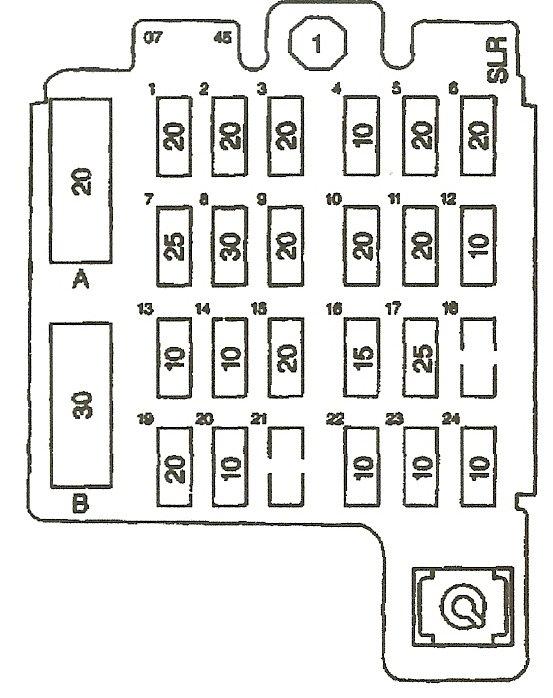 FE_2756] 1997 Chevy Blazer Side Fuse Panel Diagram Free DiagramObenz Aspi Hist Monoc Eumqu Olyti Kapemie Mohammedshrine Librar Wiring 101