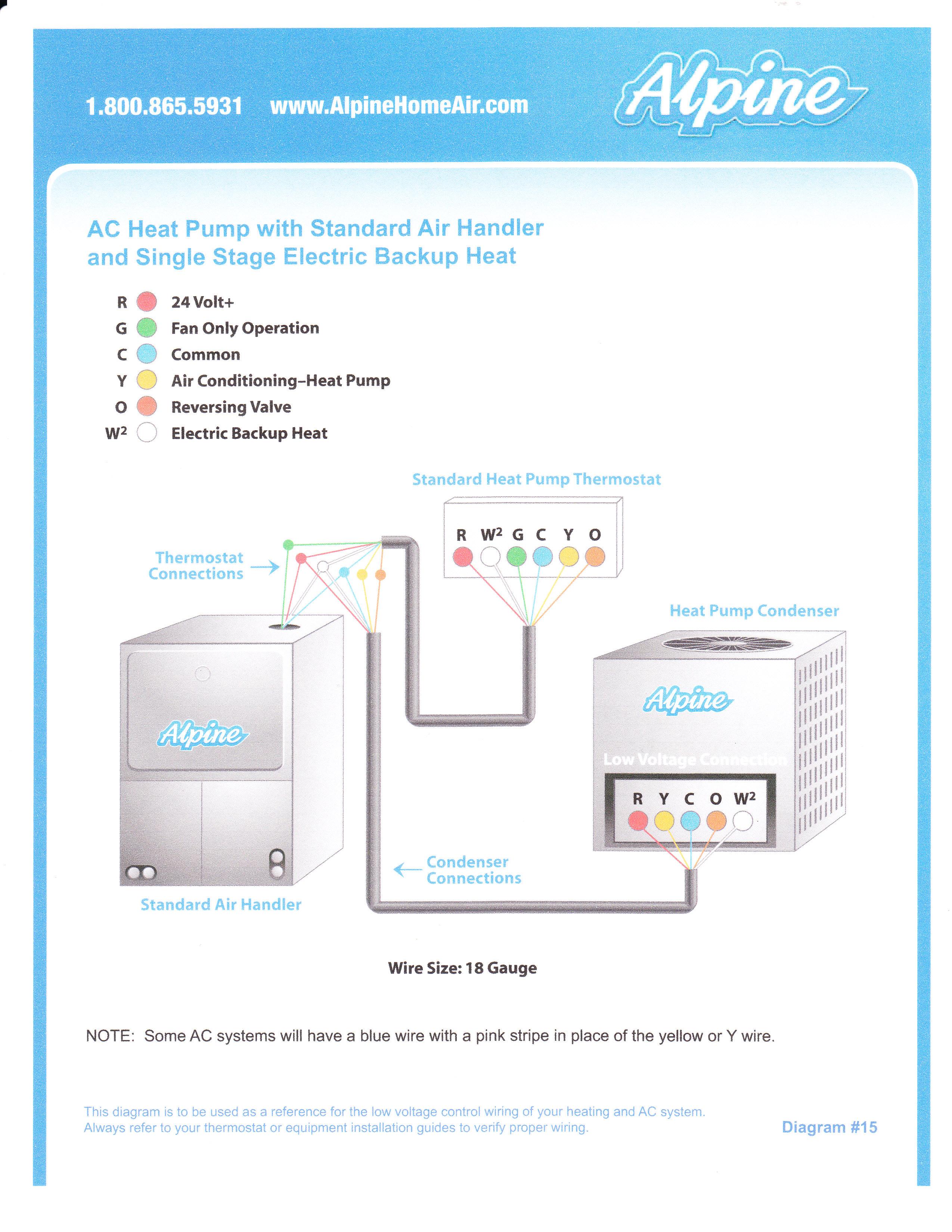 wiring diagram older furnace trane heat pump thermostat wiring diagram e1 wiring diagram  trane heat pump thermostat wiring