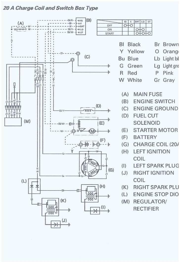DIAGRAM] Honda Gx160 Shop Wiring Diagram FULL Version HD Quality Wiring  Diagram - HOODIAGRAMD.TORREVIVA.ITtorreviva.it