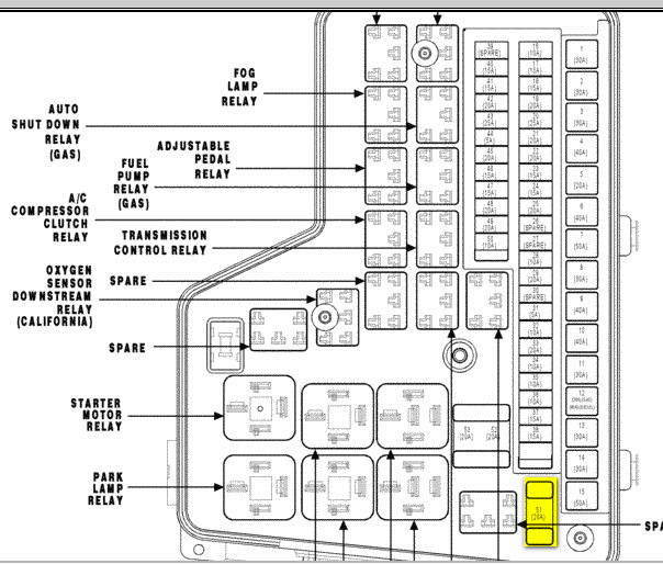 04 Dodge Ram Fuse Box Problems - F750 Fuse Diagram -  jimny.ke2x.jeanjaures37.frWiring Diagram