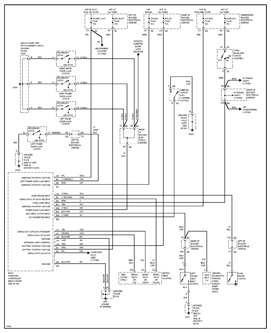 2003 Chevy Malibu Abs Wiring Diagram General Wiring Diagram Regular Regular Justrollingwith It