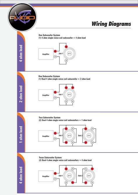 Kicker Speaker Wiring Diagram from static-assets.imageservice.cloud