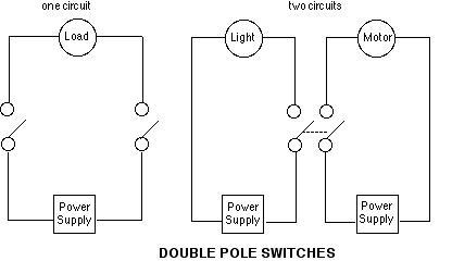 Fantastic Switch Poles Carlingtech Com Wiring Cloud Lukepaidewilluminateatxorg