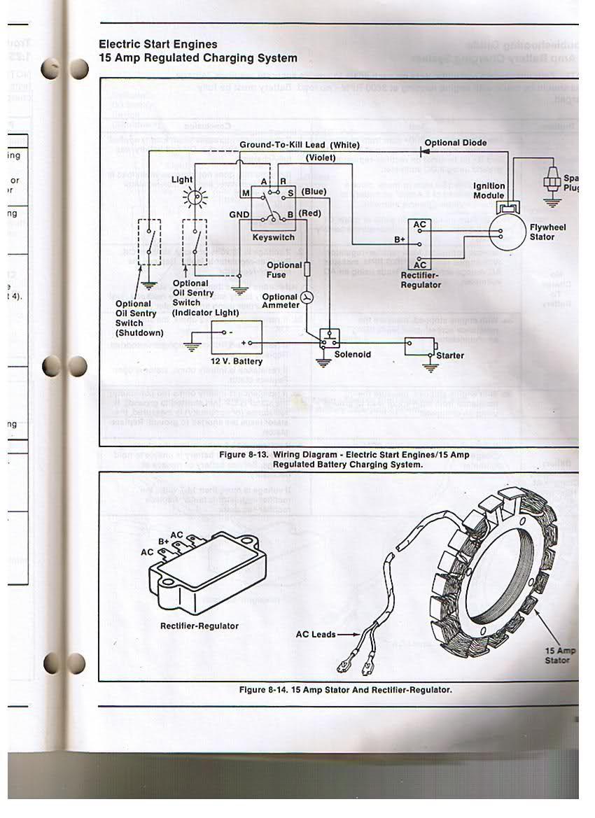 Astounding Economy Tractor Wiring Diagram Basic Electronics Wiring Diagram Wiring Cloud Gufailluminateatxorg