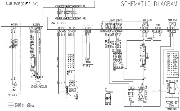 Excellent Samsung Washer Wiring Diagram Wiring Diagram Data Wiring Cloud Vieworaidewilluminateatxorg
