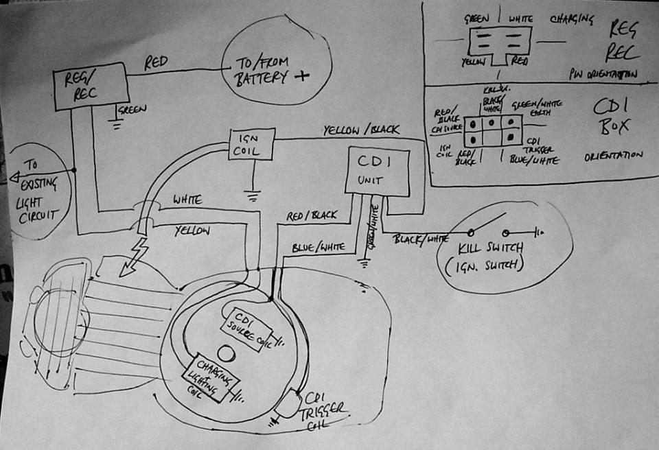 [FPER_4992]  OB_0160] Honda Super Cub Wiring Diagram Download Diagram | Wiring Diagram Honda C70 |  | Hendil Getap Orsal Cana Kapemie Mohammedshrine Librar Wiring 101