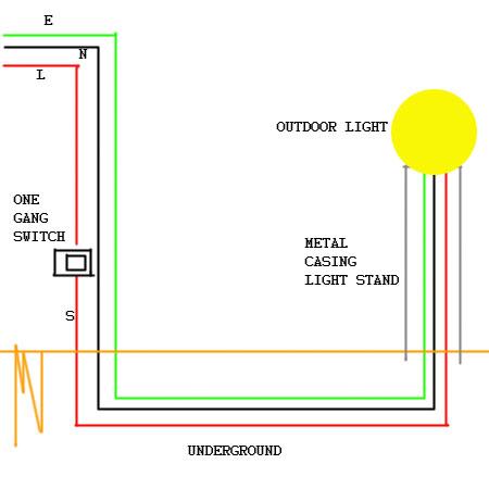 [DIAGRAM_34OR]  VS_5531] Wiring Diagram For Outdoor Lights | Outside Light Wiring Diagram Uk |  | Gritea Stic Norab Meric Heeve Mohammedshrine Librar Wiring 101