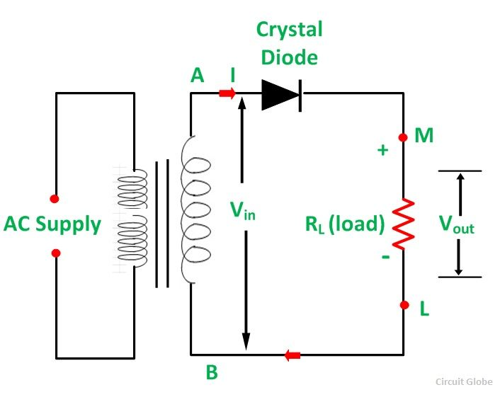 Surprising What Is Half Wave And Full Wave Rectifier Operation Circuit Wiring Cloud Dulfrecoveryedborg