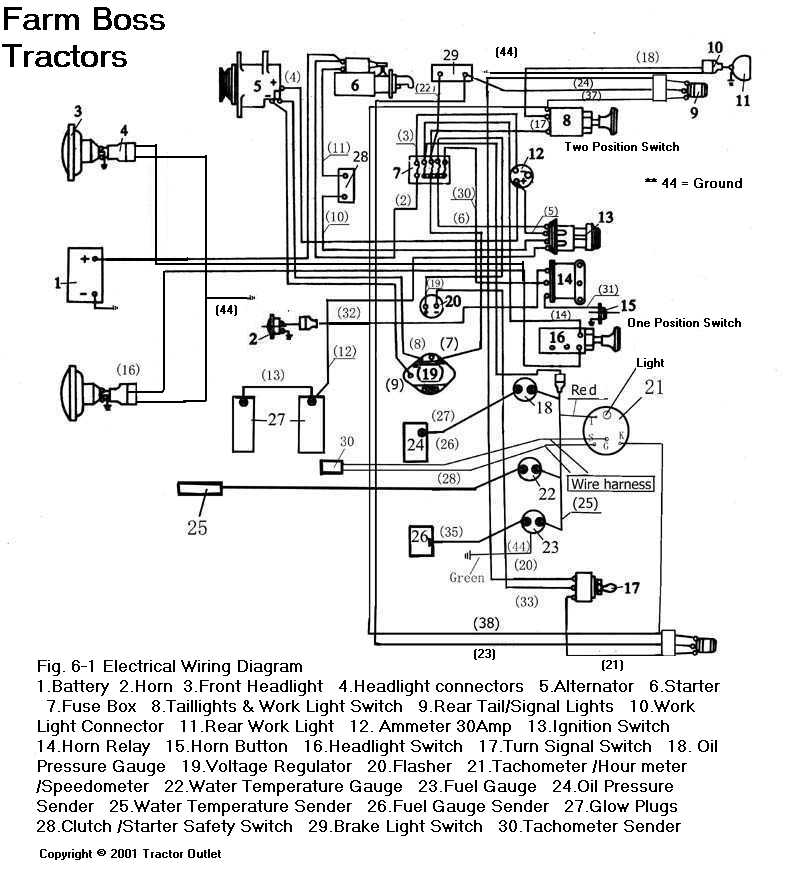 [DIAGRAM_1CA]  MF_3095] International Harvester 454 Tractor On 806 Farmall Pto Parts  Diagram Download Diagram | Ih 454 Gas Wiring Diagram |  | Rele Alma Wigeg Vira Mohammedshrine Librar Wiring 101