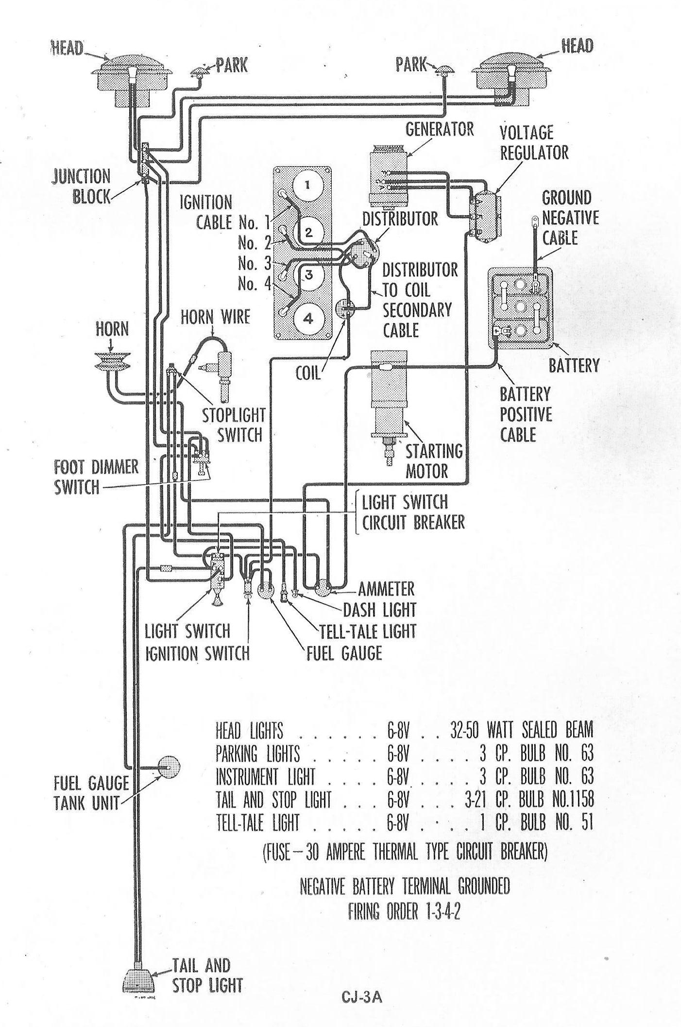 me_7216] 1955 willys jeep wiring schematic wiring diagram  rine bachi kargi viha hicag mohammedshrine librar wiring 101