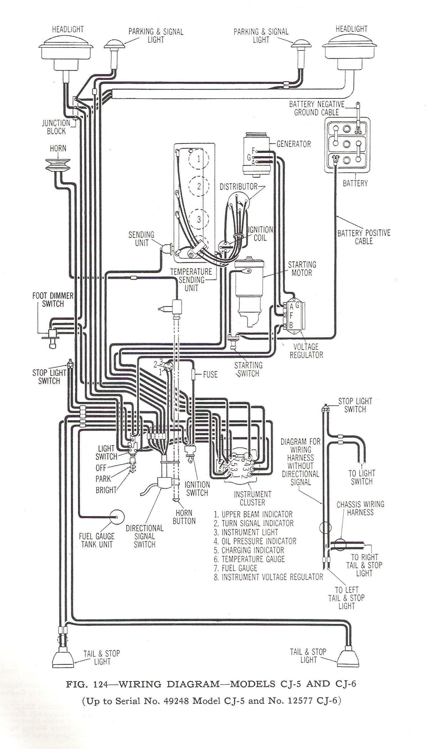 Cj3a Wiring Harness - Gas Furnace Wiring Diagram Force for Wiring Diagram  Schematics | Willys Jeep Cj3a Wiring Diagram |  | Wiring Diagram Schematics