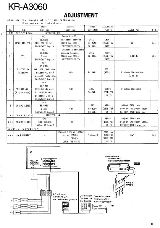ah3879 marine stereo wiring diagram likewise kenwood kdc