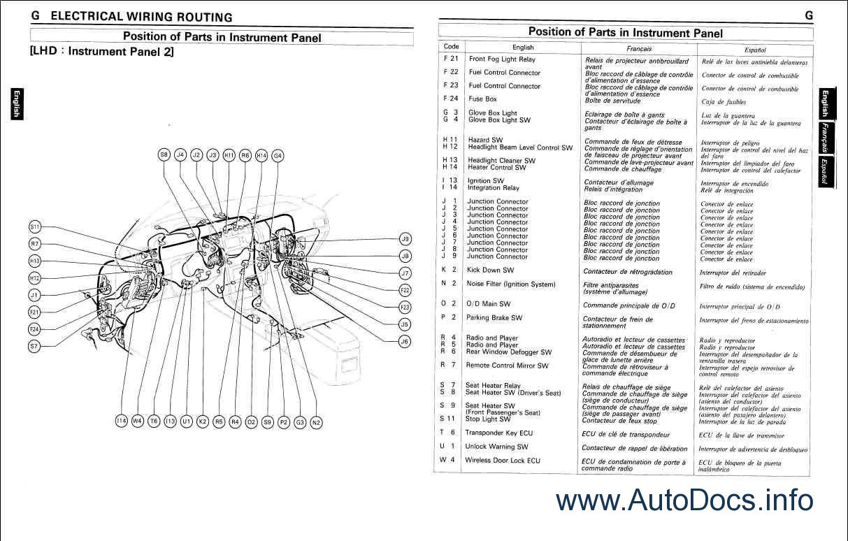 land cruiser door lock wiring diagram 1996 yd 0167  toyota landcruiser 100 series wiring diagram manual  toyota landcruiser 100 series wiring