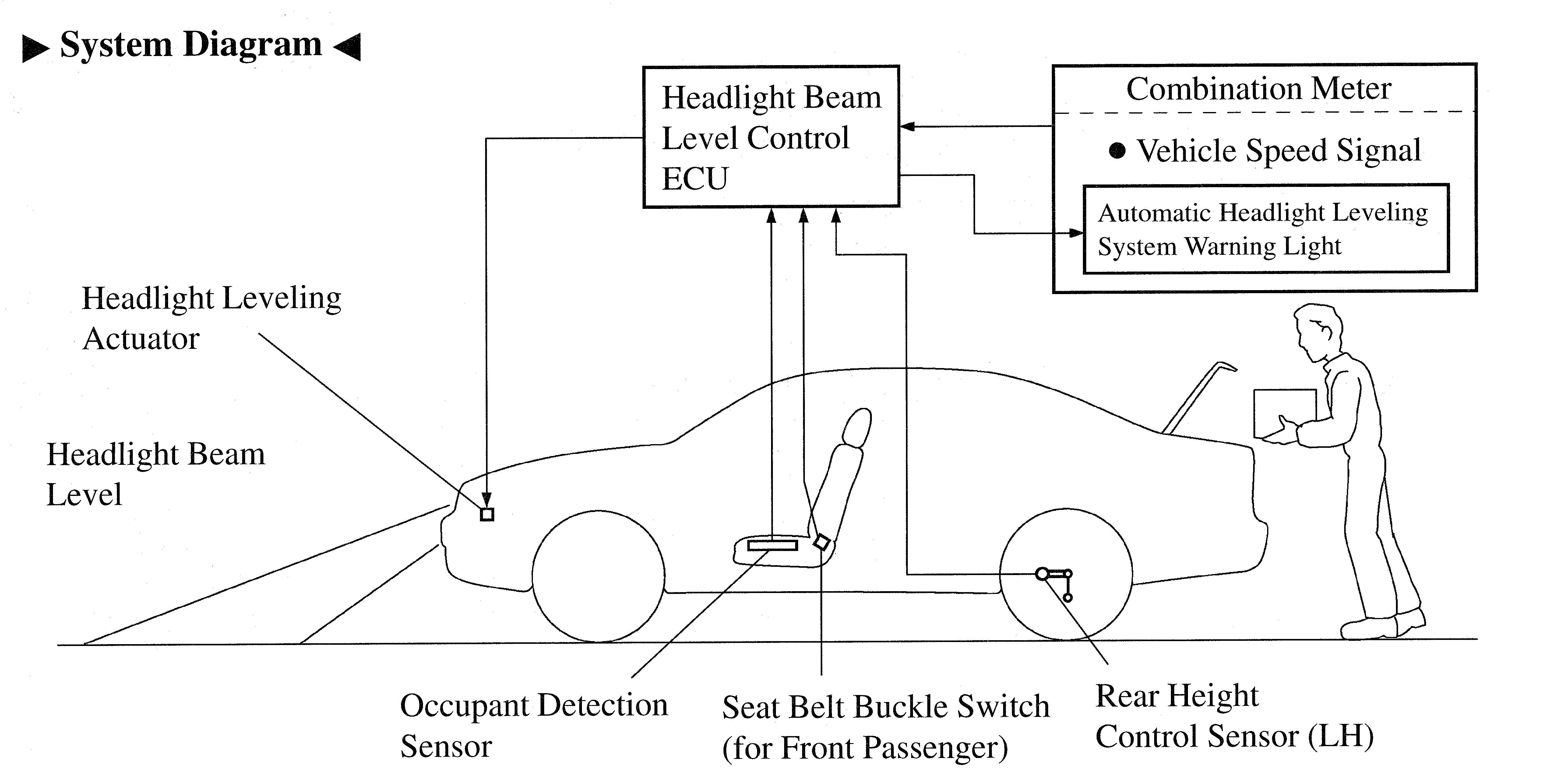 2002 Toyota Celica Gts Wiring Diagram