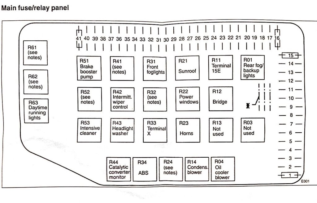 porsche 968 fuse box diagram - wiring diagrams hit-tunnel -  hit-tunnel.alcuoredeldiabete.it  al cuore del diabete