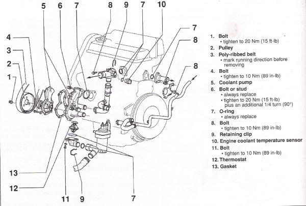 MA_6916] 1997 Vw Jetta Engine Diagram Water Free Diagram | 1997 Vw Jetta Engine Diagram Water |  | Drosi Wigeg Mohammedshrine Librar Wiring 101