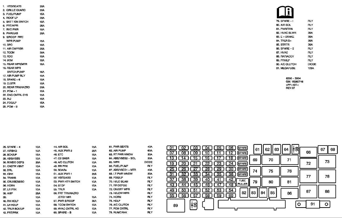 [DVZP_7254]   H3 Fuse Box Location - 2004 Honda Odyssey Wiring Harness Melted for Wiring  Diagram Schematics   2006 Hummer H3 Fuse Diagram      Wiring Diagram Schematics
