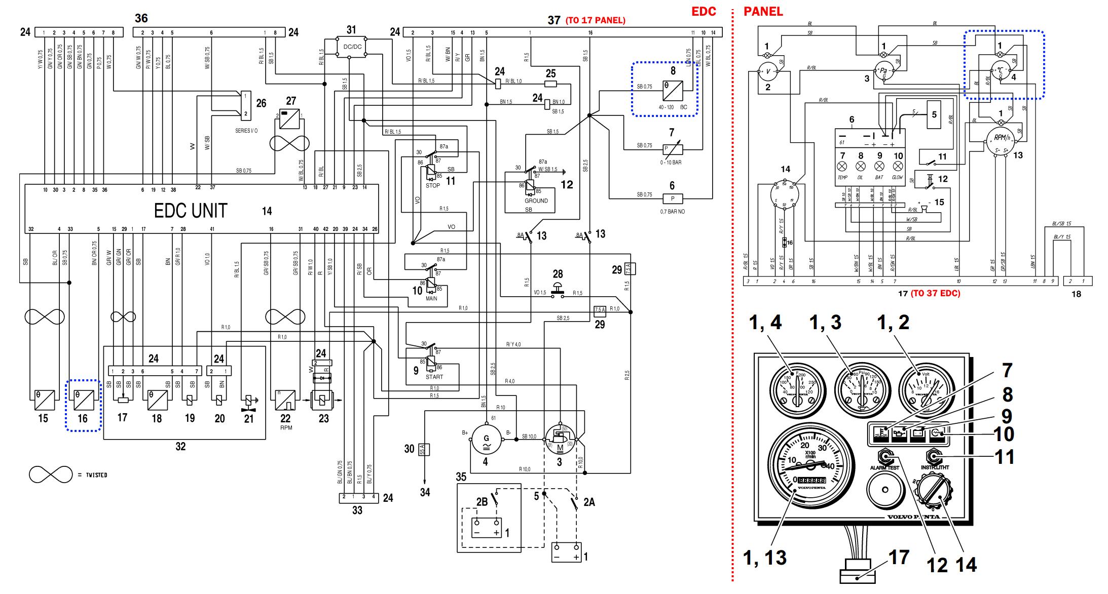 volvo engine wiring diagram | wiring schematic |  boards-active.pesarocoupon.it  wiring schematic
