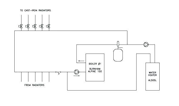 LV_4888] Direct Vent Wiring DiagramApom Ospor Capem Numap Anal Cajos Mohammedshrine Librar Wiring 101