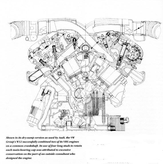 ZT_3350] Vw W8 Engine Diagram Schematic WiringKnie Numdin Ymoon Urga Cette Nnigh Timew Inrebe Mohammedshrine Librar  Wiring 101