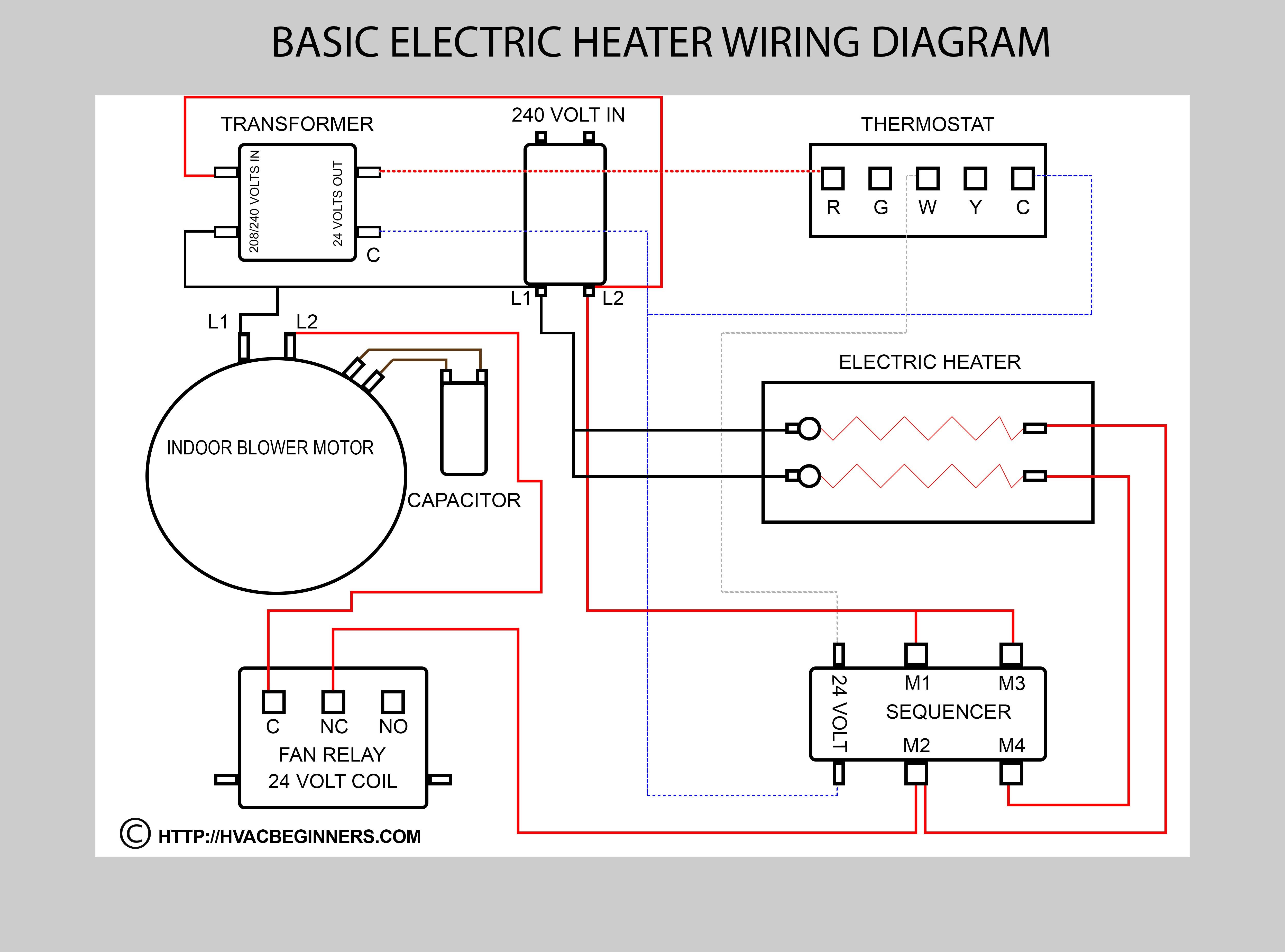 Marvelous Home Furnace Ac Wiring Wiring Diagram Data Schema Wiring Cloud Rdonaheevemohammedshrineorg