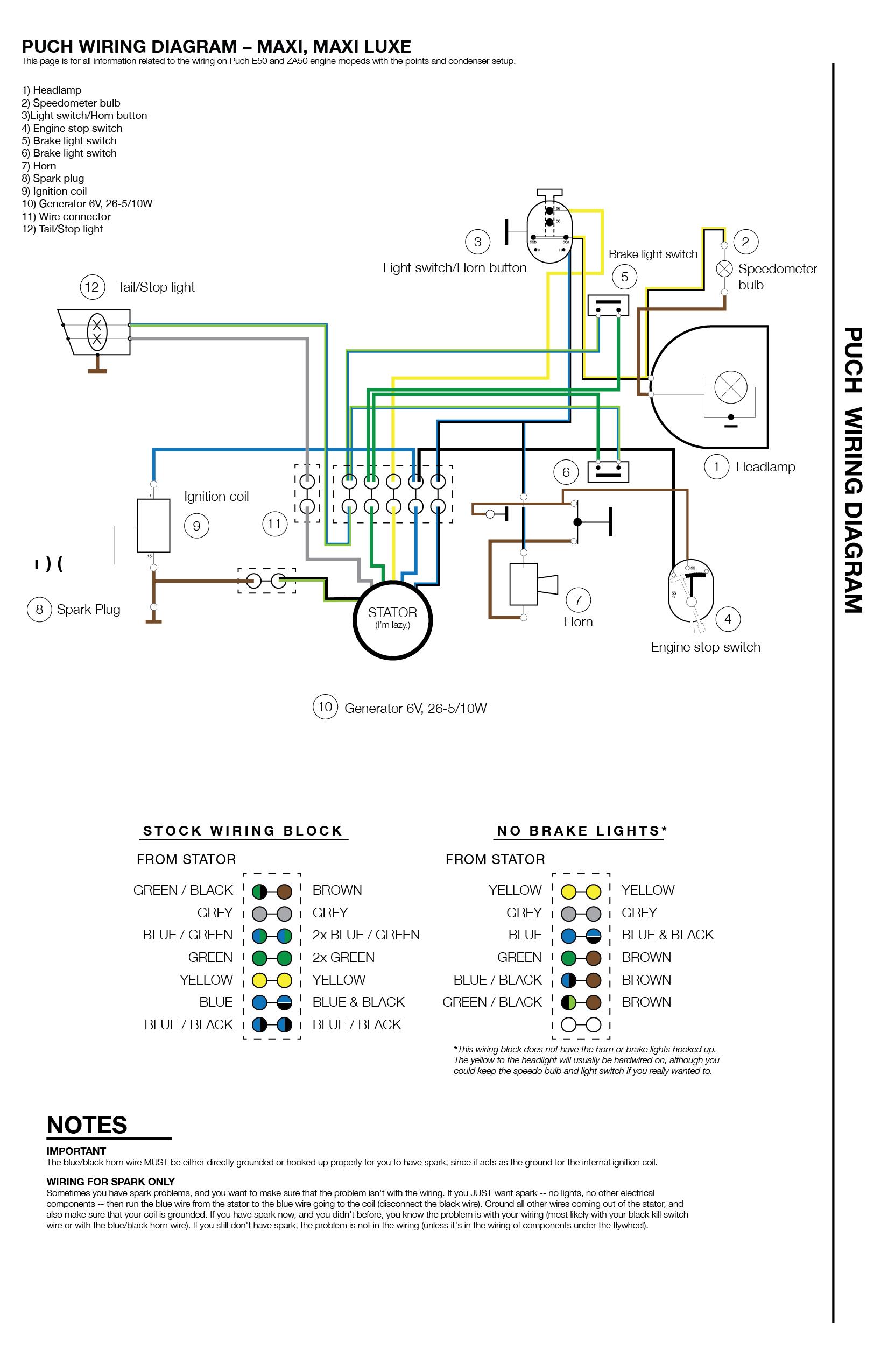 Outstanding Car Brake Light Wiring Diagram Basic Electronics Wiring Diagram Wiring Cloud Rometaidewilluminateatxorg