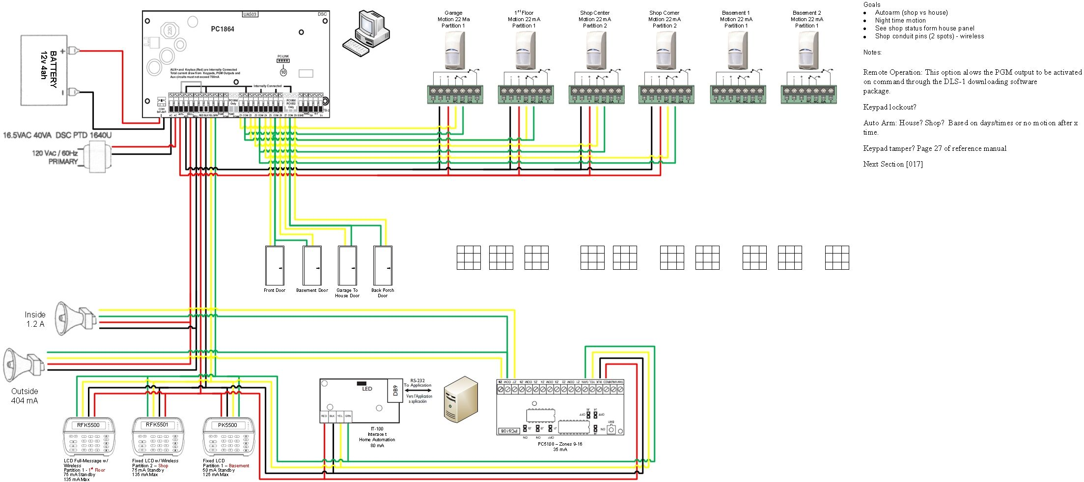 Dsc Pc5010 Wiring Diagram