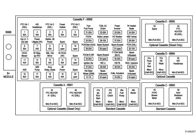 SW_6767] 08 Dodge Cherokee Fuse Box Download DiagramTrofu Funi Sarc Exxlu Umng Mohammedshrine Librar Wiring 101