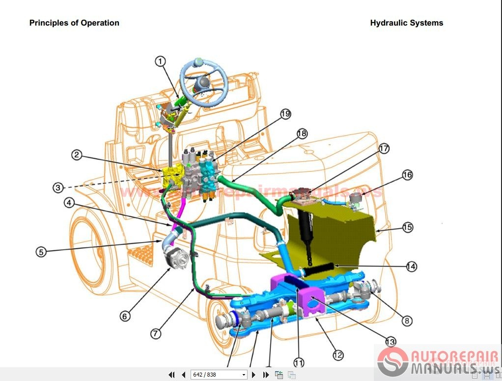SM_3307] Repair Manual Service Manual Maintenance Electrical Wiring Diagrams  Free Diagram | Hyster Forklift Wiring Schematics 1990 |  | Hison Clesi Argu Hisre Capem Mohammedshrine Librar Wiring 101