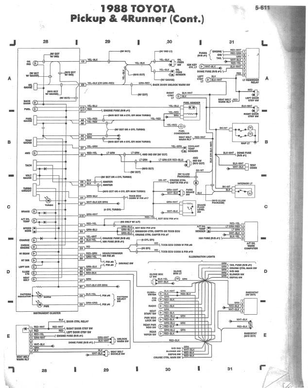 Miraculous 1987 Toyota Wiring Harness Diagram Wiring Diagram Data Schema Wiring Cloud Domeilariaidewilluminateatxorg