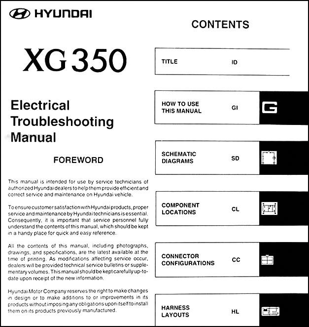 Fantastic 2004 Hyundai Xg350 Engine Diagram Wiring Diagram Wiring Cloud Ostrrenstrafr09Org