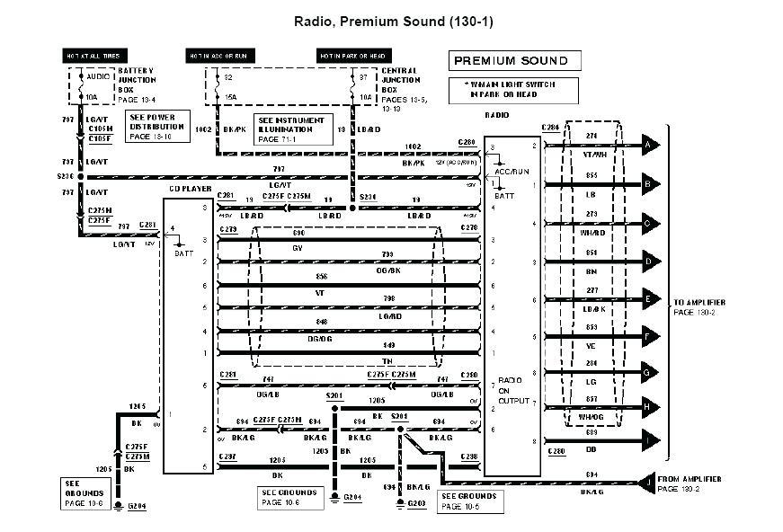 ry2151 2003 ford f 150 radio wiring diagram wiring diagram