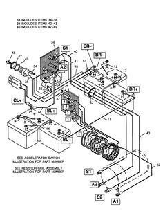 Wondrous 1972 Cushman Golf Cart Wiring Diagram Wiring Diagram Tutorial Wiring Cloud Licukaidewilluminateatxorg