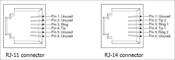 Ka 7770 Rj11 To Rj45 Cable Diagram Download Diagram