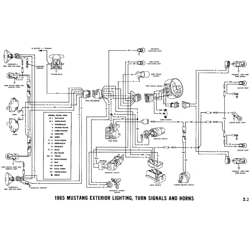 [DIAGRAM_3US]  MH_2449] 1965 Ford Mustang Colorized Wiring Diagrams Cdrom Schematic Wiring | 1966 Ford Mustang V8 Wiring Diagram |  | Bachi Ginia Scoba Mohammedshrine Librar Wiring 101