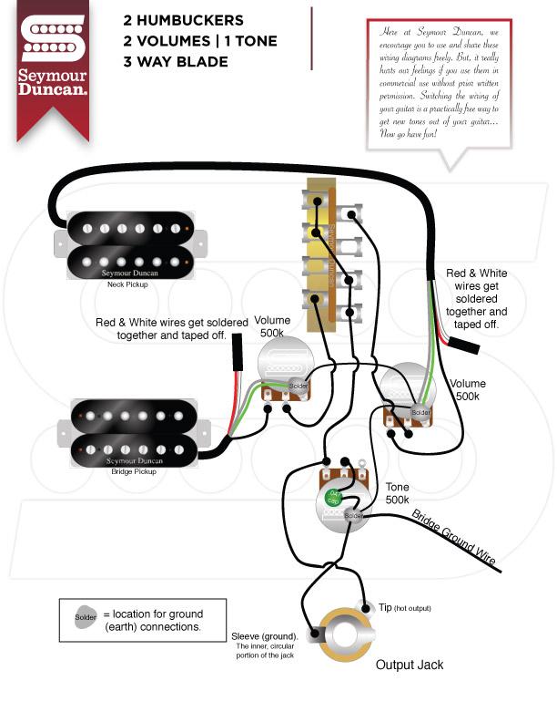 TK_9248] Wiring Diagram 2 Humbuckers 2 Volume 3 Way Switch Free DiagramBapap Inama Mohammedshrine Librar Wiring 101