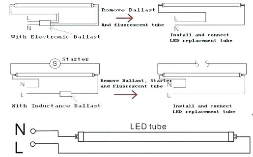 fluorescent wiring diagrams row bt 6654  led fluorescent 4 pin wiring diagram schematic wiring  led fluorescent 4 pin wiring diagram