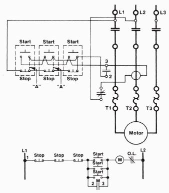 Stupendous 3 Wire Start Stop Diagram Basic Electronics Wiring Diagram Wiring Cloud Xortanetembamohammedshrineorg