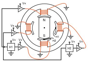 [TVPR_3874]  HT_6025] Brushless Dc Motor Ac Motors Electronics Textbook Direct Current  Motor Free Diagram | Ac Brushless Fan Motor Wiring Diagram |  | Tial Papxe Mohammedshrine Librar Wiring 101